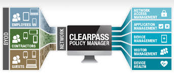 policy-manager